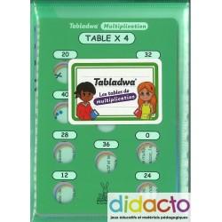 Tabladwa - Multiplications