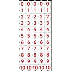 Morphun nombres de 0 à 10