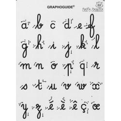 Graphoguide lettres minuscules cursives