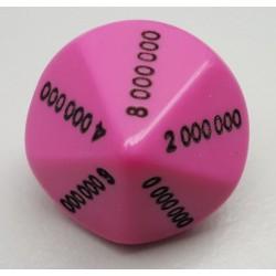 Dé chiffres des millions